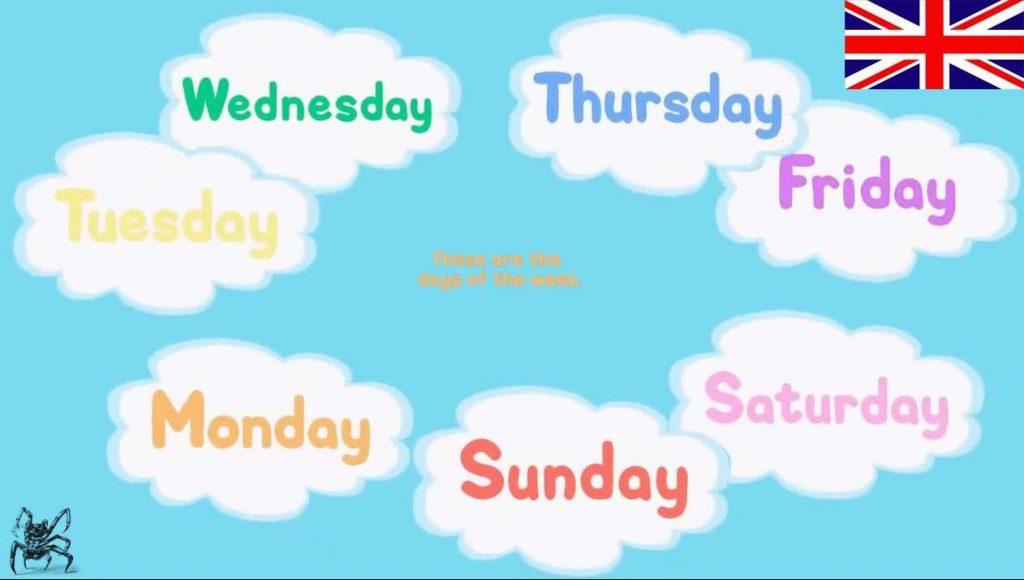 Días De La Semana En Inglés Escritura Y Pronunciación 2021