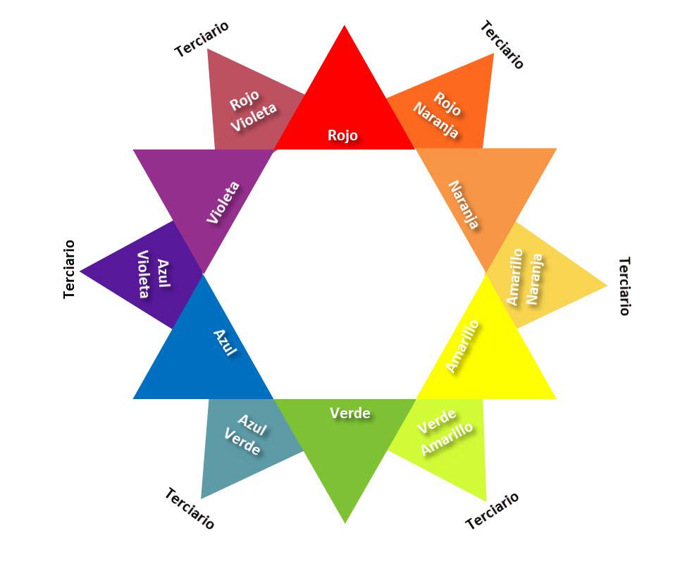 Colores En Inglés Y Con Imágenes Traducción Y Pronunciación 2021