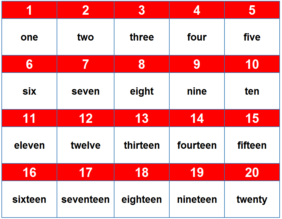 numeros en ingles del 1 al 20